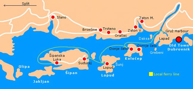 Les Laphites En Croatie